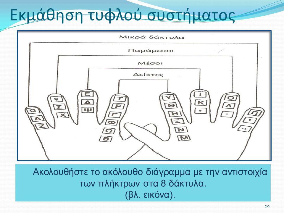 Ακολουθήστε το ακόλουθο διάγραμμα με την αντιστοιχία των πλήκτρων στα 8 δάκτυλα.