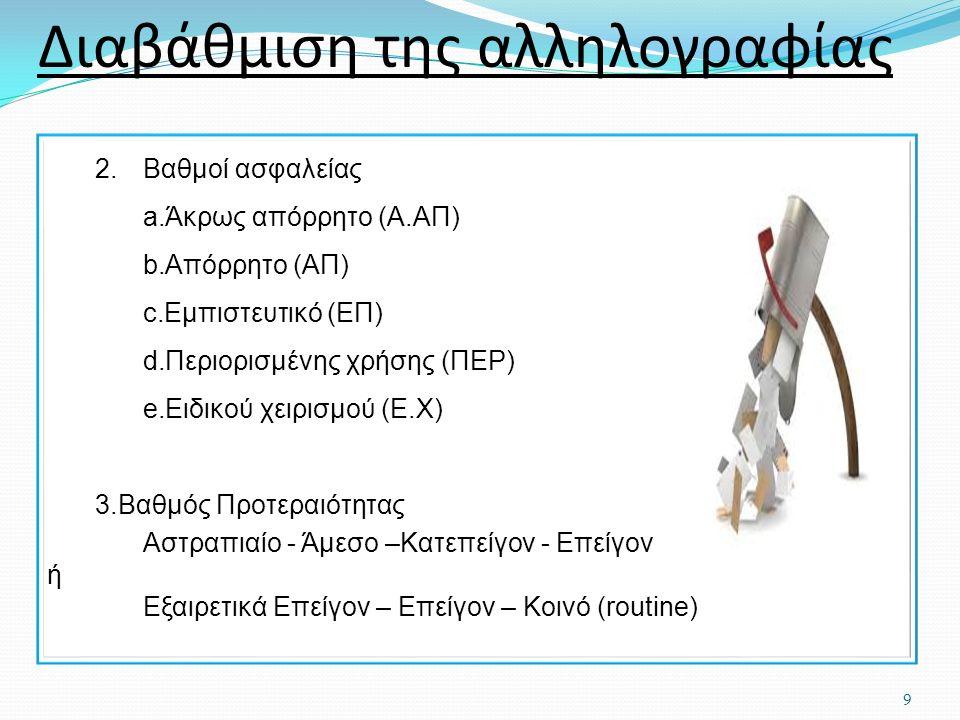 2.Βαθμοί ασφαλείας a.Άκρως απόρρητο (Α.ΑΠ) b.Απόρρητο (ΑΠ) c.Εμπιστευτικό (ΕΠ) d.Περιορισμένης χρήσης (ΠΕΡ) e.Ειδικού χειρισμού (Ε.Χ) 3.Βαθμός Προτεραιότητας Αστραπιαίο - Άμεσο –Κατεπείγον - Επείγον ή Εξαιρετικά Επείγον – Επείγον – Κοινό (routine) Διαβάθμιση της αλληλογραφίας 9