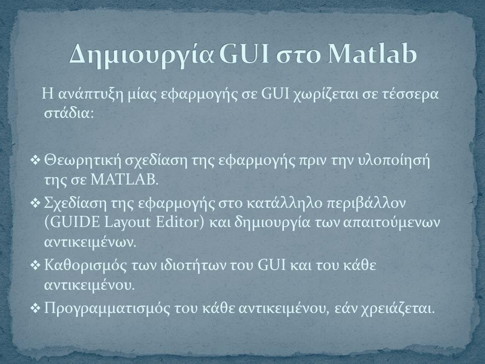 Η ανάπτυξη μίας εφαρμογής σε GUI χωρίζεται σε τέσσερα στάδια:  Θεωρητική σχεδίαση της εφαρμογής πριν την υλοποίησή της σε MATLAB.  Σχεδίαση της εφαρ