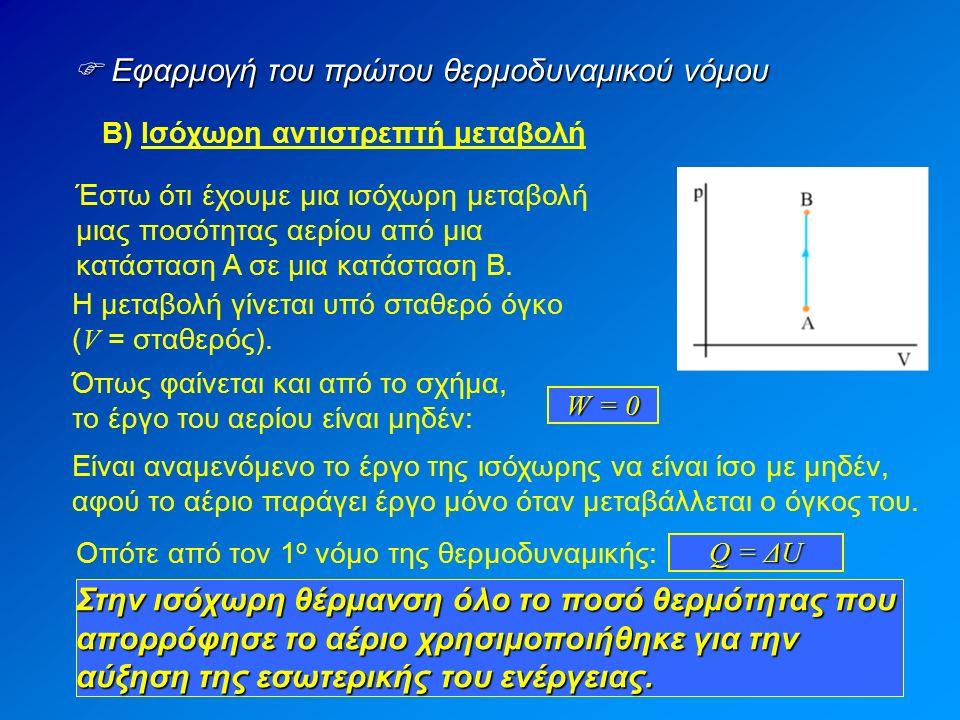  Εφαρμογή του πρώτου θερμοδυναμικού νόμου Β) Ισόχωρη αντιστρεπτή μεταβολή Έστω ότι έχουμε μια ισόχωρη μεταβολή μιας ποσότητας αερίου από μια κατάσταση Α σε μια κατάσταση Β.