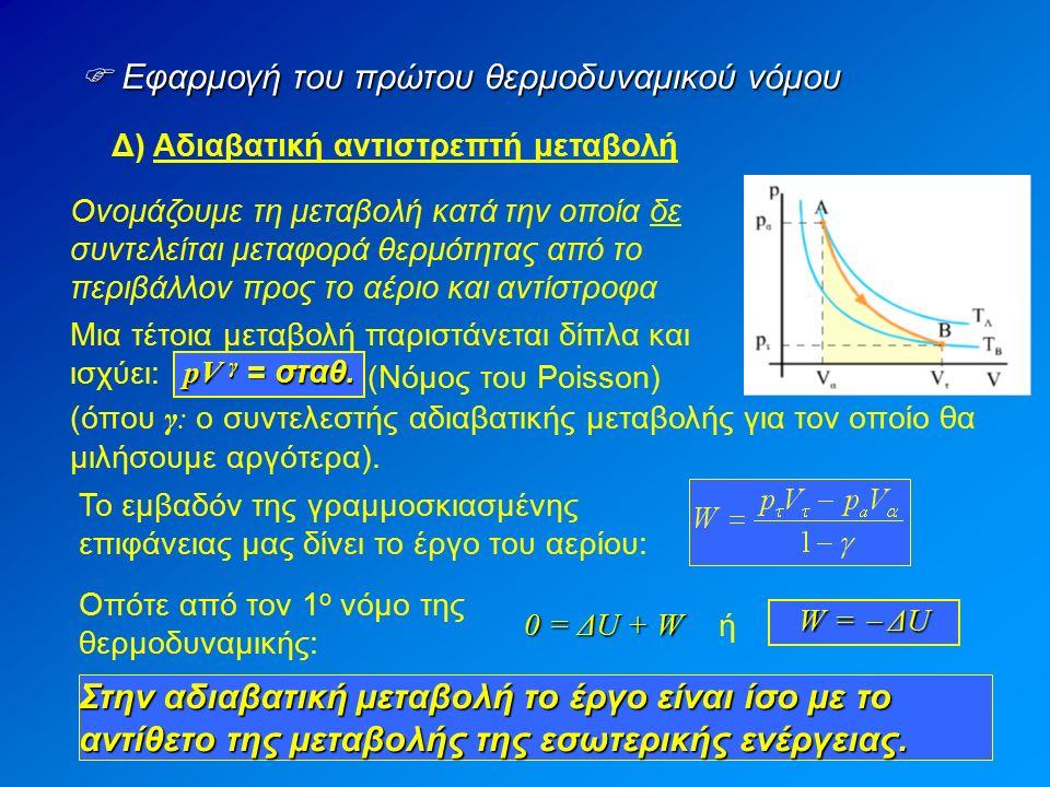  Εφαρμογή του πρώτου θερμοδυναμικού νόμου Δ) Αδιαβατική αντιστρεπτή μεταβολή Ονομάζουμε τη μεταβολή κατά την οποία δε συντελείται μεταφορά θερμότητας από το περιβάλλον προς το αέριο και αντίστροφα Μια τέτοια μεταβολή παριστάνεται δίπλα και ισχύει: Το εμβαδόν της γραμμοσκιασμένης επιφάνειας μας δίνει το έργο του αερίου: Οπότε από τον 1 ο νόμο της θερμοδυναμικής: W =  ΔU 0 = ΔU + W ή pV γ = σταθ.