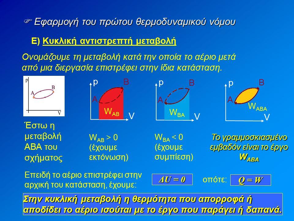  Εφαρμογή του πρώτου θερμοδυναμικού νόμου Ε) Κυκλική αντιστρεπτή μεταβολή Ονομάζουμε τη μεταβολή κατά την οποία το αέριο μετά από μια διεργασία επιστρέφει στην ίδια κατάσταση.