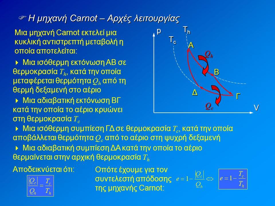 Μια μηχανή Carnot εκτελεί μια κυκλική αντιστρεπτή μεταβολή η οποία αποτελείται:  Η μηχανή Carnot – Αρχές λειτουργίας  Μια ισόθερμη εκτόνωση ΑΒ σε θερμοκρασία T h, κατά την οποία μεταφέρεται θερμότητα Q h από τη θερμή δεξαμενή στο αέριο  Μια αδιαβατική εκτόνωση ΒΓ κατά την οποία το αέριο κρυώνει στη θερμοκρασία Τ c  Μια ισόθερμη συμπίεση ΓΔ σε θερμοκρασία T c, κατά την οποία αποβάλλεται θερμότητα Q c από το αέριο στη ψυχρή δεξαμενή  Μια αδιαβατική συμπίεση ΔΑ κατά την οποία το αέριο θερμαίνεται στην αρχική θερμοκρασία Τ h A B Γ Δ ΤcΤcΤcΤc ΤhΤhΤhΤh QhQhQhQh QcQcQcQc V p Αποδεικνύεται ότι: Οπότε έχουμε για τον συντελεστή απόδοσης της μηχανής Carnot: