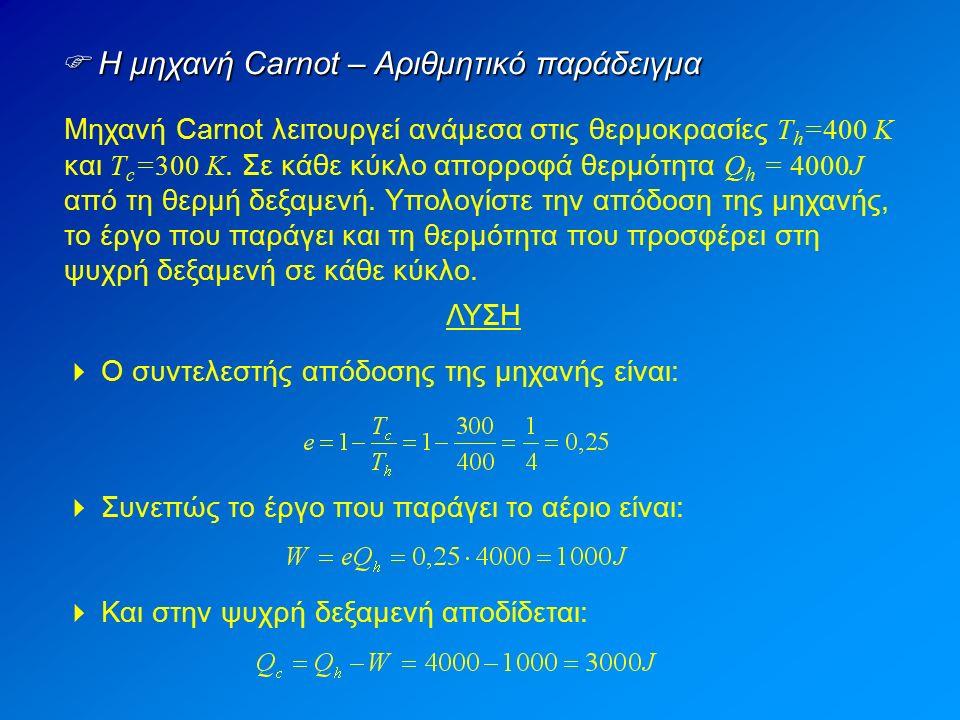  Η μηχανή Carnot – Αριθμητικό παράδειγμα Μηχανή Carnot λειτουργεί ανάμεσα στις θερμοκρασίες T h =400 K και Τ c =300 K.