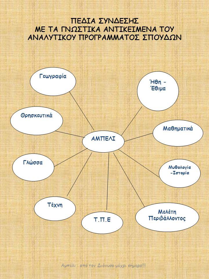 Χρονική εξέλιξη του προγράμματος Αμπέλι : από τον Διόνυσο μέχρι σήμερα ΟΚΤΩΒΡΙΟΣ 2014 Διερεύνηση του θέματος Βιβλιογραφική έρευνα για το αμπέλι – Ντοκιμαντέρ - Εντοπισμός των όψεων του θέματος (Το αμπέλι ως φυτό- Τρύγος-Οινοποίηση-Οίνος και υγεία – Ήθη και Έθιμα) ΝΟΕΜΒΡΙΟΣ 2014 Επεξεργασία του θέματος 1)Έρευνα για τις περιοχές της Λέρου στις οποίες υπάρχουν αμπέλια 2)Χαρτογράφηση αμπελώνων της Λέρου 3)Συνέντευξη από αμπελουργό Υλοποίηση επισκέψεων (Παρατήρηση – Έρευνα – Καταγραφή) 1)Επίσκεψη σε αμπελώνα 2)Επίσκεψη σε οινοποιείο ΔΕΚΕΜΒΡΙΟΣ 2014 - ΜΑΡΤΙΟΣ 2015 ΑΠΡΙΛΙΟΣ 2015 Δραστηριότητες μέσα στην τάξη  Εικαστικά (Ζωγραφική (Αντίγραφα έργων διάσημων ζωγράφων –Καλαθοπλεκτική)  ΤΠΕ (Ζωγραφική – Αναζήτηση στο διαδίκτυο παροιμιών, λαϊκών εκφράσεων και έργων τέχνης με θέμα το αμπέλι)  Μαθηματικά (Δημιουργία και επίλυση προβλημάτων)  Φιλαναγνωσία (ποιήματα, «Τσιριτρό», «Ο τρύγος»/ μύθοι του Αισώπου)  Γλώσσα (Συνταγές με κρασί, σταφίδες, σταφύλι – σύνθετες λέξεις, περιεκτικά )  Μουσική (Τραγούδια με θέμα το αμπέλι και τον τρύγο / «Ο τρύγος» στ.