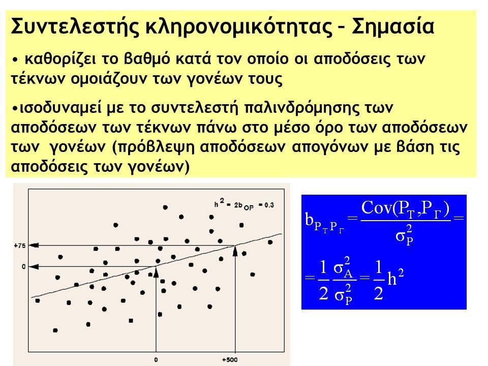 Συντελεστής κληρονομικότητας – Σημασία καθορίζει το βαθμό κατά τον οποίο οι αποδόσεις των τέκνων ομοιάζουν των γονέων τους ισοδυναμεί με το συντελεστή παλινδρόμησης των αποδόσεων των τέκνων πάνω στο μέσο όρο των αποδόσεων των γονέων (πρόβλεψη αποδόσεων απογόνων με βάση τις αποδόσεις των γονέων)