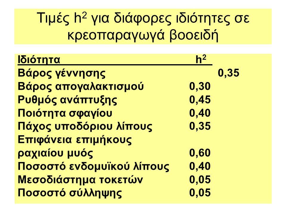 Τιμές h 2 για διάφορες ιδιότητες σε κρεοπαραγωγά βοοειδή Ιδιότητα h 2 Βάρος γέννησης 0,35 Βάρος απογαλακτισμού 0,30 Ρυθμός ανάπτυξης0,45 Ποιότητα σφαγίου 0,40 Πάχος υποδόριου λίπους0,35 Επιφάνεια επιμήκους ραχιαίου μυός0,60 Ποσοστό ενδομυϊκού λίπους 0,40 Μεσοδιάστημα τοκετών 0,05 Ποσοστό σύλληψης0,05