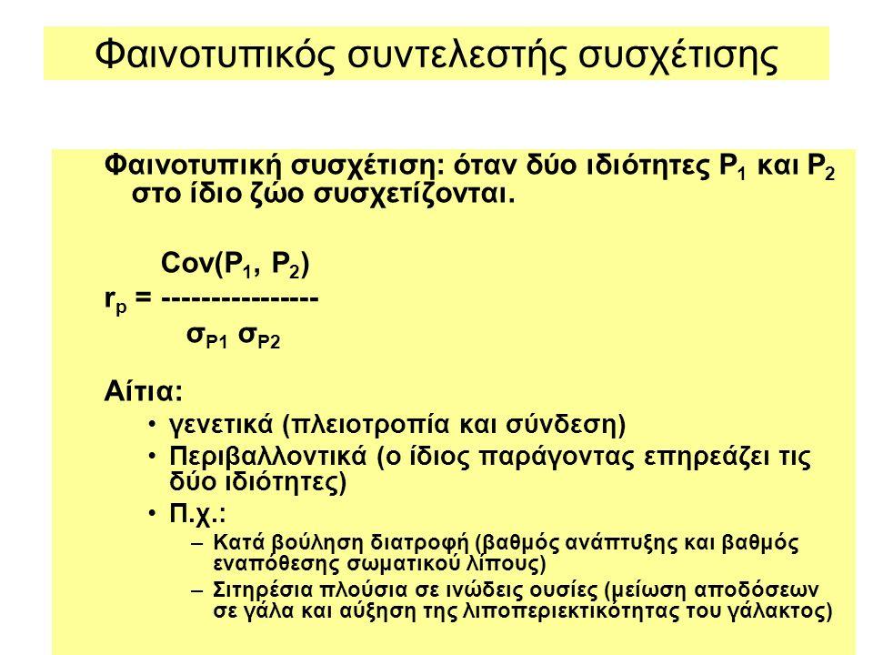 Φαινοτυπική συσχέτιση: όταν δύο ιδιότητες P 1 και P 2 στο ίδιο ζώο συσχετίζονται.