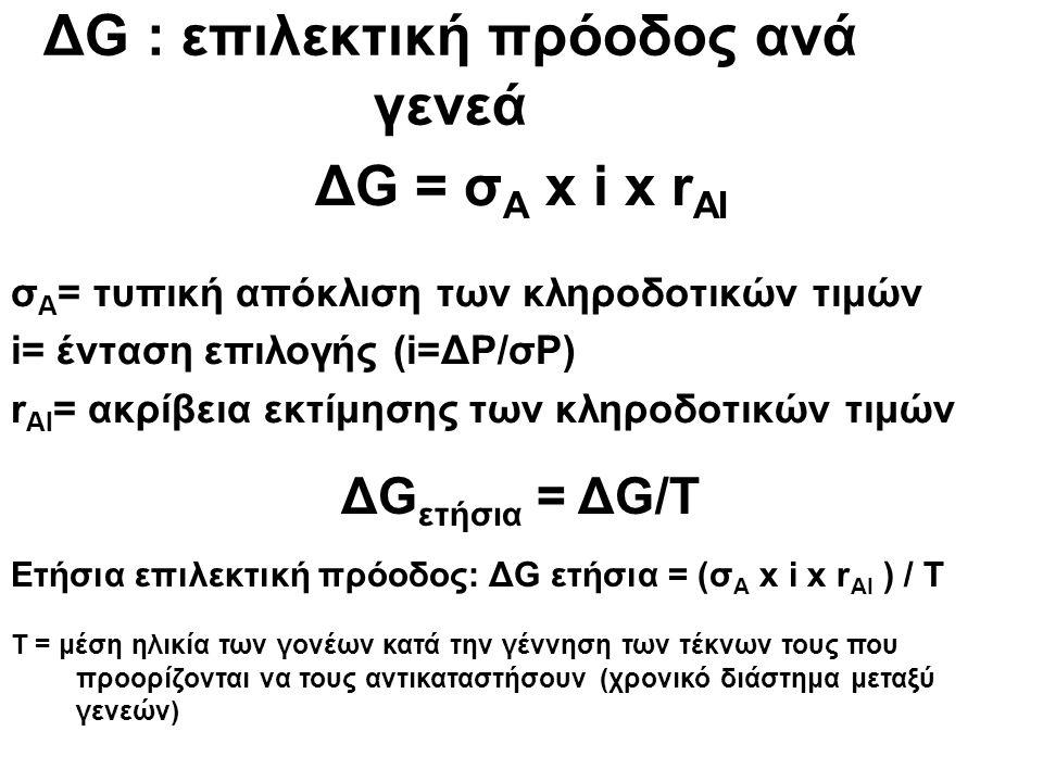 ΔG : επιλεκτική πρόοδος ανά γενεά ΔG = σ Α x i x r AI σ Α = τυπική απόκλιση των κληροδοτικών τιμών i= ένταση επιλογής (i=ΔΡ/σΡ) r AI = ακρίβεια εκτίμησης των κληροδοτικών τιμών ΔG ετήσια = ΔG/T Eτήσια επιλεκτική πρόοδος: ΔG ετήσια = (σ Α x i x r AI ) / Τ Τ = μέση ηλικία των γονέων κατά την γέννηση των τέκνων τους που προορίζονται να τους αντικαταστήσουν (χρονικό διάστημα μεταξύ γενεών)