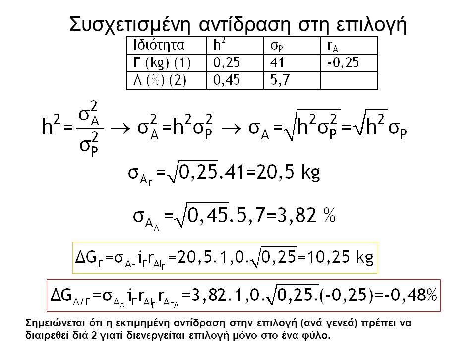 Συσχετισμένη αντίδραση στη επιλογή Σημειώνεται ότι η εκτιμημένη αντίδραση στην επιλογή (ανά γενεά) πρέπει να διαιρεθεί διά 2 γιατί διενεργείται επιλογή μόνο στο ένα φύλο.