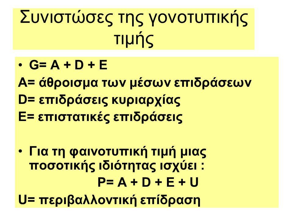 Συνιστώσες της γονοτυπικής τιμής G= A + D + E Α= άθροισμα των μέσων επιδράσεων D= επιδράσεις κυριαρχίας Ε= επιστατικές επιδράσεις Για τη φαινοτυπική τιμή μιας ποσοτικής ιδιότητας ισχύει : P= A + D + E + U U= περιβαλλοντική επίδραση