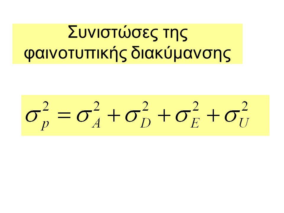 Bιβλιογραφία Ρογδάκης Εμμ.(2006): κεφάλαια 5 και 9 από «Γενική Ζωοτεχνία», εκδόσεις Αθ.