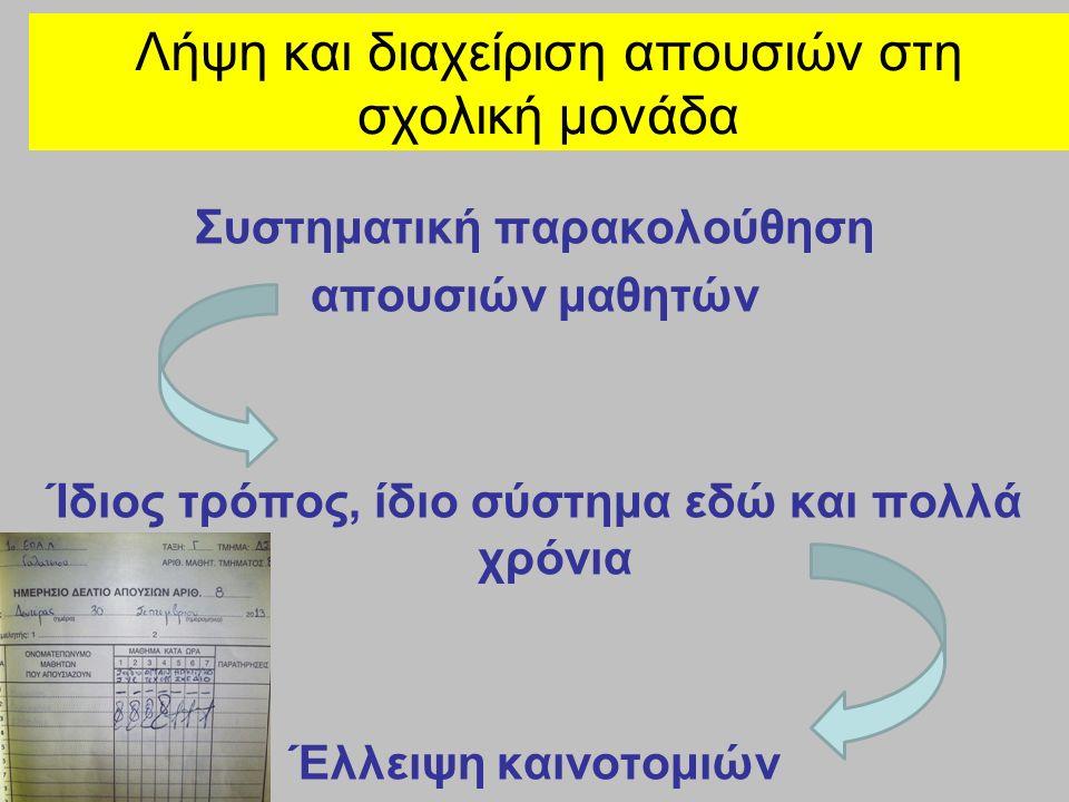 Λήψη και διαχείριση απουσιών στη σχολική μονάδα Συστηματική παρακολούθηση απουσιών μαθητών Ίδιος τρόπος, ίδιο σύστημα εδώ και πολλά χρόνια Έλλειψη και