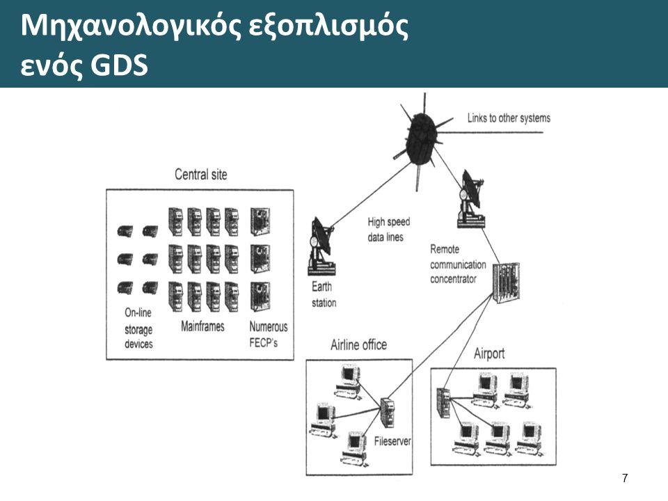 Μηχανολογικός εξοπλισμός ενός GDS 7