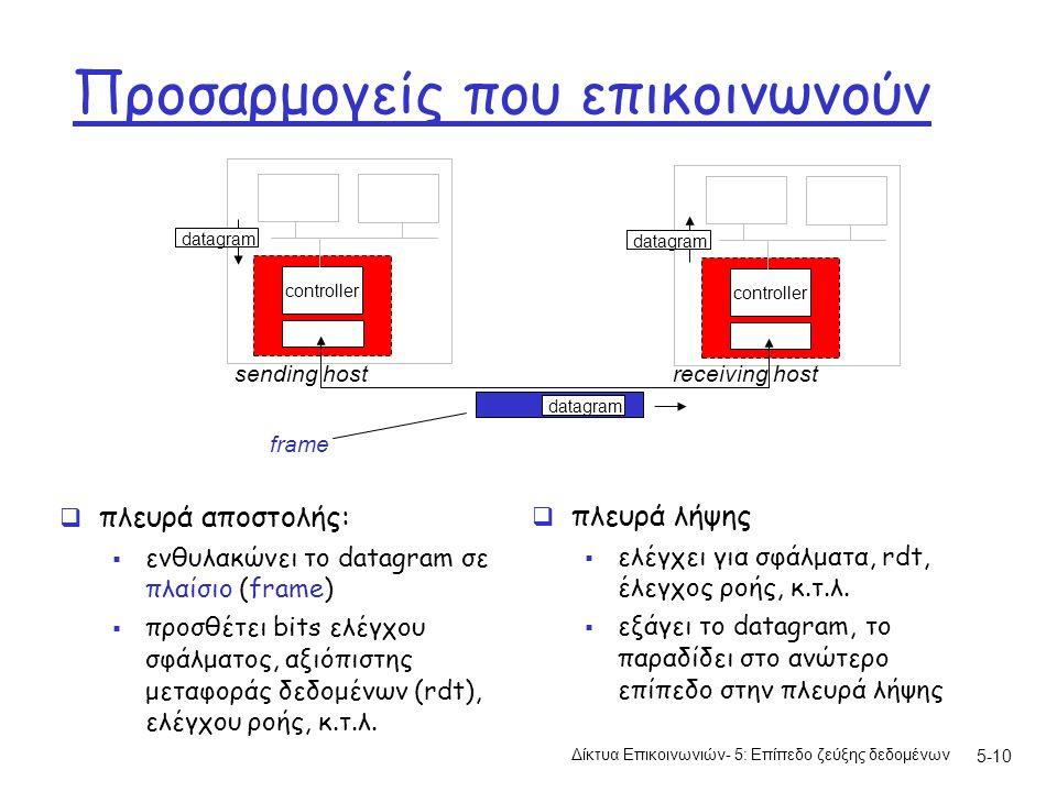 5-10 Προσαρμογείς που επικοινωνούν  πλευρά αποστολής:  ενθυλακώνει το datagram σε πλαίσιο (frame)  προσθέτει bits ελέγχου σφάλματος, αξιόπιστης μεταφοράς δεδομένων (rdt), ελέγχου ροής, κ.τ.λ.