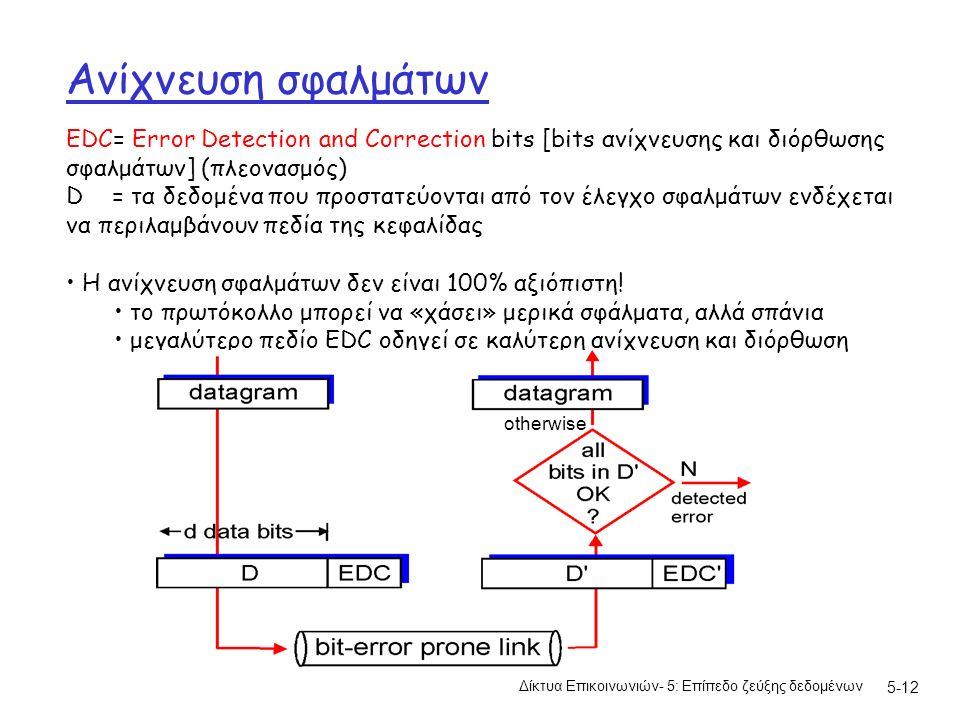 5-12 Ανίχνευση σφαλμάτων EDC= Error Detection and Correction bits [bits ανίχνευσης και διόρθωσης σφαλμάτων] (πλεονασμός) D = τα δεδομένα που προστατεύονται από τον έλεγχο σφαλμάτων ενδέχεται να περιλαμβάνουν πεδία της κεφαλίδας Η ανίχνευση σφαλμάτων δεν είναι 100% αξιόπιστη.