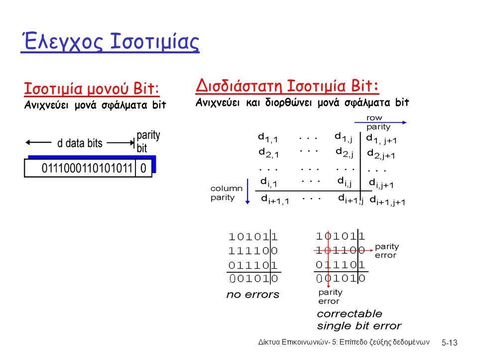 5-13 Έλεγχος Ισοτιμίας Ισοτιμία μονού Bit: Ανιχνεύει μονά σφάλματα bit Δισδιάστατη Ισοτιμία Bit: Ανιχνεύει και διορθώνει μονά σφάλματα bit 0 0 Δίκτυα Επικοινωνιών- 5: Επίπεδο ζεύξης δεδομένων