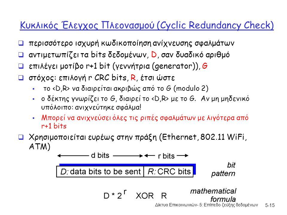 5-15 Κυκλικός Έλεγχος Πλεονασμού (Cyclic Redundancy Check)  περισσότερο ισχυρή κωδικοποίηση ανίχνευσης σφαλμάτων  αντιμετωπίζει τα bits δεδομένων, D, σαν δυαδικό αριθμό  επιλέγει μοτίβο r+1 bit (γεννήτρια (generator)), G  στόχος: επιλογή r CRC bits, R, έτσι ώστε  το να διαιρείται ακριβώς από το G (modulo 2)  ο δέκτης γνωρίζει το G, διαιρεί το με το G.