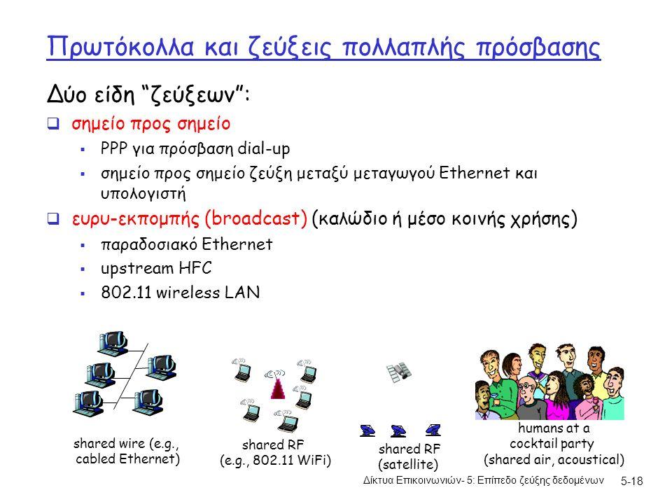 5-18 Πρωτόκολλα και ζεύξεις πολλαπλής πρόσβασης Δύο είδη ζεύξεων :  σημείο προς σημείο  PPP για πρόσβαση dial-up  σημείο προς σημείο ζεύξη μεταξύ μεταγωγού Ethernet και υπολογιστή  ευρυ-εκπομπής (broadcast) (καλώδιο ή μέσο κοινής χρήσης)  παραδοσιακό Ethernet  upstream HFC  802.11 wireless LAN shared wire (e.g., cabled Ethernet) shared RF (e.g., 802.11 WiFi) shared RF (satellite) humans at a cocktail party (shared air, acoustical) Δίκτυα Επικοινωνιών- 5: Επίπεδο ζεύξης δεδομένων