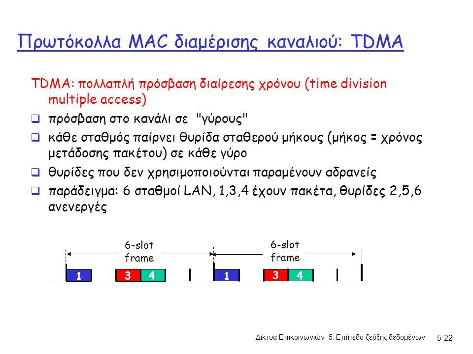 5-22 Πρωτόκολλα MAC διαμέρισης καναλιού: TDMA TDMA: πολλαπλή πρόσβαση διαίρεσης χρόνου (time division multiple access)  πρόσβαση στο κανάλι σε γύρους  κάθε σταθμός παίρνει θυρίδα σταθερού μήκους (μήκος = χρόνος μετάδοσης πακέτου) σε κάθε γύρο  θυρίδες που δεν χρησιμοποιούνται παραμένουν αδρανείς  παράδειγμα: 6 σταθμοί LAN, 1,3,4 έχουν πακέτα, θυρίδες 2,5,6 ανενεργές 1 3 4 1 3 4 6-slot frame Δίκτυα Επικοινωνιών- 5: Επίπεδο ζεύξης δεδομένων 6-slot frame