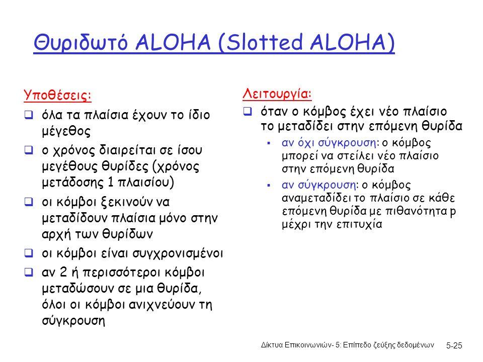 5-25 Θυριδωτό ALOHA (Slotted ALOHA) Υποθέσεις:  όλα τα πλαίσια έχουν το ίδιο μέγεθος  ο χρόνος διαιρείται σε ίσου μεγέθους θυρίδες (χρόνος μετάδοσης 1 πλαισίου)  οι κόμβοι ξεκινούν να μεταδίδουν πλαίσια μόνο στην αρχή των θυρίδων  οι κόμβοι είναι συγχρονισμένοι  αν 2 ή περισσότεροι κόμβοι μεταδώσουν σε μια θυρίδα, όλοι οι κόμβοι ανιχνεύουν τη σύγκρουση Λειτουργία:  όταν ο κόμβος έχει νέο πλαίσιο το μεταδίδει στην επόμενη θυρίδα  αν όχι σύγκρουση: ο κόμβος μπορεί να στείλει νέο πλαίσιο στην επόμενη θυρίδα  αν σύγκρουση: ο κόμβος αναμεταδίδει το πλαίσιο σε κάθε επόμενη θυρίδα με πιθανότητα p μέχρι την επιτυχία Δίκτυα Επικοινωνιών- 5: Επίπεδο ζεύξης δεδομένων
