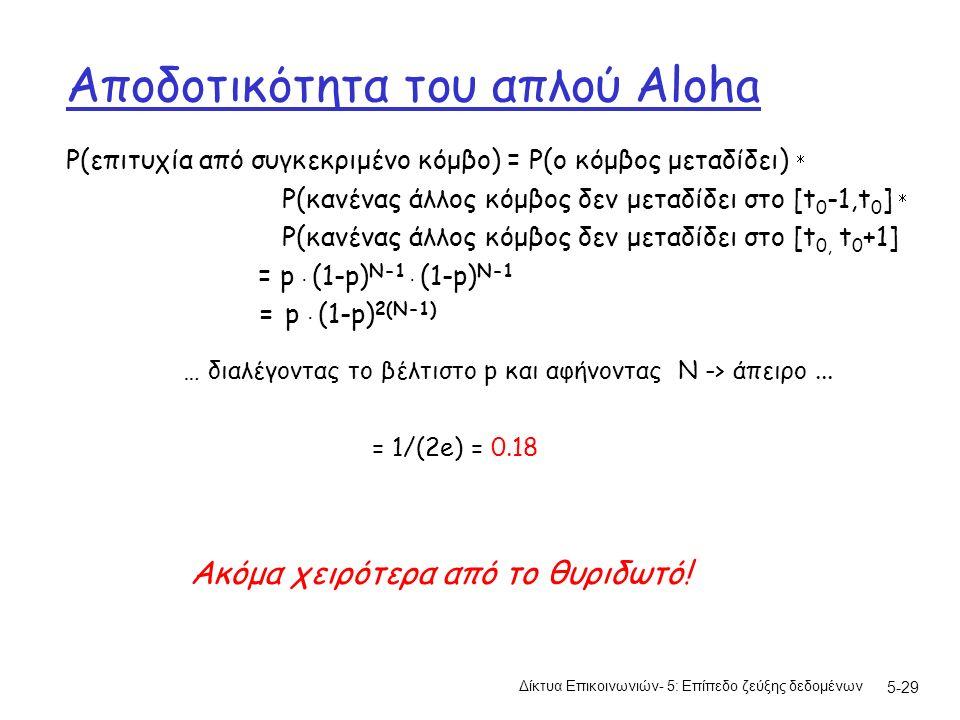 5-29 Αποδοτικότητα του απλού Aloha P(επιτυχία από συγκεκριμένο κόμβο) = P(ο κόμβος μεταδίδει)  P(κανένας άλλος κόμβος δεν μεταδίδει στο [t 0 -1,t 0 ]  P(κανένας άλλος κόμβος δεν μεταδίδει στο [t 0, t 0 +1] = p.