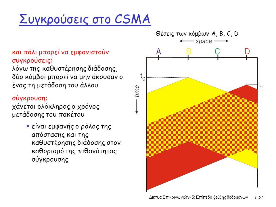5-31 Συγκρούσεις στο CSMA και πάλι μπορεί να εμφανιστούν συγκρούσεις: λόγω της καθυστέρησης διάδοσης, δύο κόμβοι μπορεί να μην άκουσαν ο ένας τη μετάδοση του άλλου σύγκρουση: χάνεται ολόκληρος ο χρόνος μετάδοσης του πακέτου Θέσεις των κόμβων A, B, C, D  είναι εμφανής ο ρόλος της απόστασης και της καθυστέρησης διάδοσης στον καθορισμό της πιθανότητας σύγκρουσης Δίκτυα Επικοινωνιών- 5: Επίπεδο ζεύξης δεδομένων