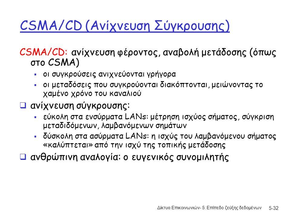 5-32 CSMA/CD (Ανίχνευση Σύγκρουσης) CSMA/CD: ανίχνευση φέροντος, αναβολή μετάδοσης (όπως στο CSMA)  οι συγκρούσεις ανιχνεύονται γρήγορα  οι μεταδόσεις που συγκρούονται διακόπτονται, μειώνοντας το χαμένο χρόνο του καναλιού  ανίχνευση σύγκρουσης:  εύκολη στα ενσύρματα LANs: μέτρηση ισχύος σήματος, σύγκριση μεταδιδόμενων, λαμβανόμενων σημάτων  δύσκολη στα ασύρματα LANs: η ισχύς του λαμβανόμενου σήματος «καλύπτεται» από την ισχύ της τοπικής μετάδοσης  ανθρώπινη αναλογία: ο ευγενικός συνομιλητής Δίκτυα Επικοινωνιών- 5: Επίπεδο ζεύξης δεδομένων
