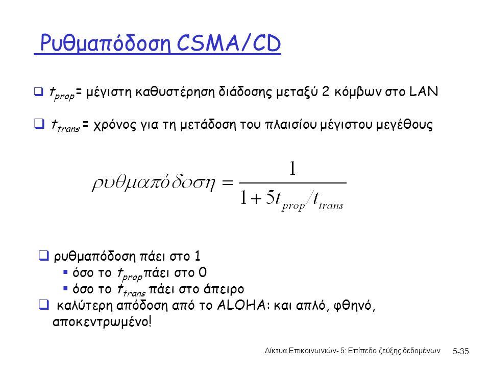 Ρυθμαπόδοση CSMA/CD Δίκτυα Επικοινωνιών- 5: Επίπεδο ζεύξης δεδομένων 5-35  t prop = μέγιστη καθυστέρηση διάδοσης μεταξύ 2 κόμβων στο LAN  t trans = χρόνος για τη μετάδοση του πλαισίου μέγιστου μεγέθους  ρυθμαπόδοση πάει στο 1  όσο το t prop πάει στο 0  όσο το t trans πάει στο άπειρο  καλύτερη απόδοση από το ALOHA: και απλό, φθηνό, αποκεντρωμένο!