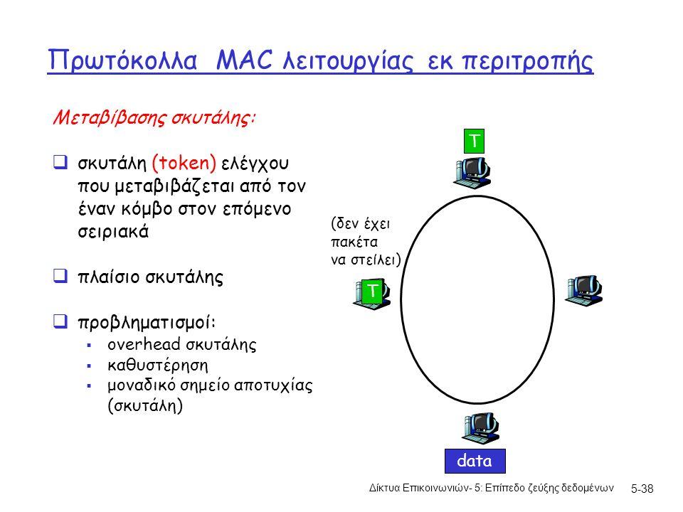 5-38 Πρωτόκολλα MAC λειτουργίας εκ περιτροπής Μεταβίβασης σκυτάλης:  σκυτάλη (token) ελέγχου που μεταβιβάζεται από τον έναν κόμβο στον επόμενο σειριακά  πλαίσιο σκυτάλης  προβληματισμοί:  overhead σκυτάλης  καθυστέρηση  μοναδικό σημείο αποτυχίας (σκυτάλη) T data (δεν έχει πακέτα να στείλει) T Δίκτυα Επικοινωνιών- 5: Επίπεδο ζεύξης δεδομένων