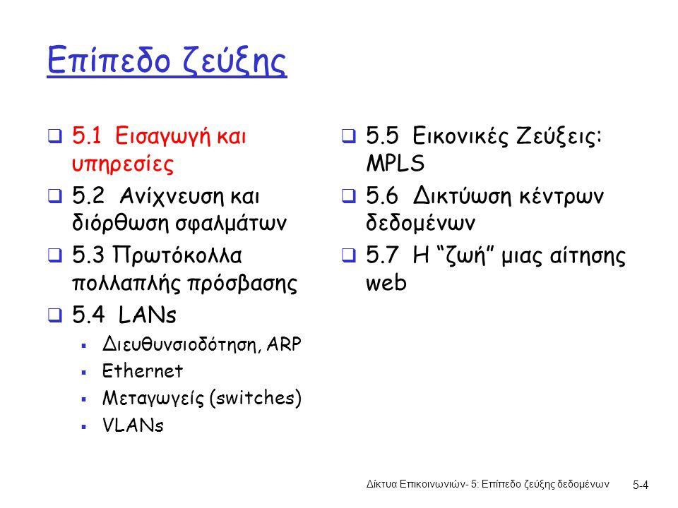 5-5 Επίπεδο ζεύξης: Εισαγωγή Ορολογία:  οι υπολογιστές και οι δρομολογητές είναι κόμβοι (nodes)  τα κανάλια επικοινωνίας που ενώνουν γειτονικούς κόμβους κατά μήκος της διαδρομής επικοινωνίας είναι ζεύξεις (links)  ενσύρματες ζεύξεις  ασύρματες ζεύξεις  LANs  το πακέτο επιπέδου 2 ονομάζεται πλαίσιο (frame), ενθυλακώνει datagram το επίπεδο ζεύξης δεδομένων έχει την ευθύνη μεταφοράς των datagrams από έναν κόμβο σε φυσικά γειτονικό κόμβο πάνω από μία ζεύξη Δίκτυα Επικοινωνιών- 5: Επίπεδο ζεύξης δεδομένων global ISP