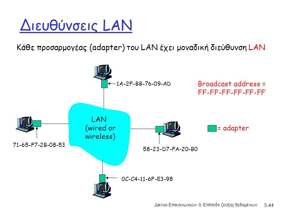 5-44 Διευθύνσεις LAN Κάθε προσαρμογέας (adapter) του LAN έχει μοναδική διεύθυνση LAN Broadcast address = FF-FF-FF-FF-FF-FF = adapter 1A-2F-BB-76-09-AD 58-23-D7-FA-20-B0 0C-C4-11-6F-E3-98 71-65-F7-2B-08-53 LAN (wired or wireless) Δίκτυα Επικοινωνιών- 5: Επίπεδο ζεύξης δεδομένων