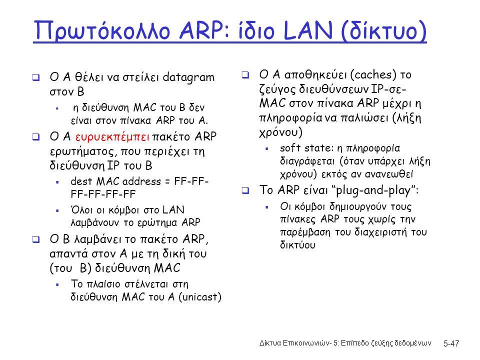 5-47 Πρωτόκολλο ARP: ίδιο LAN (δίκτυο)  Ο A θέλει να στείλει datagram στον B  η διεύθυνση MAC του B δεν είναι στον πίνακα ARP του A.
