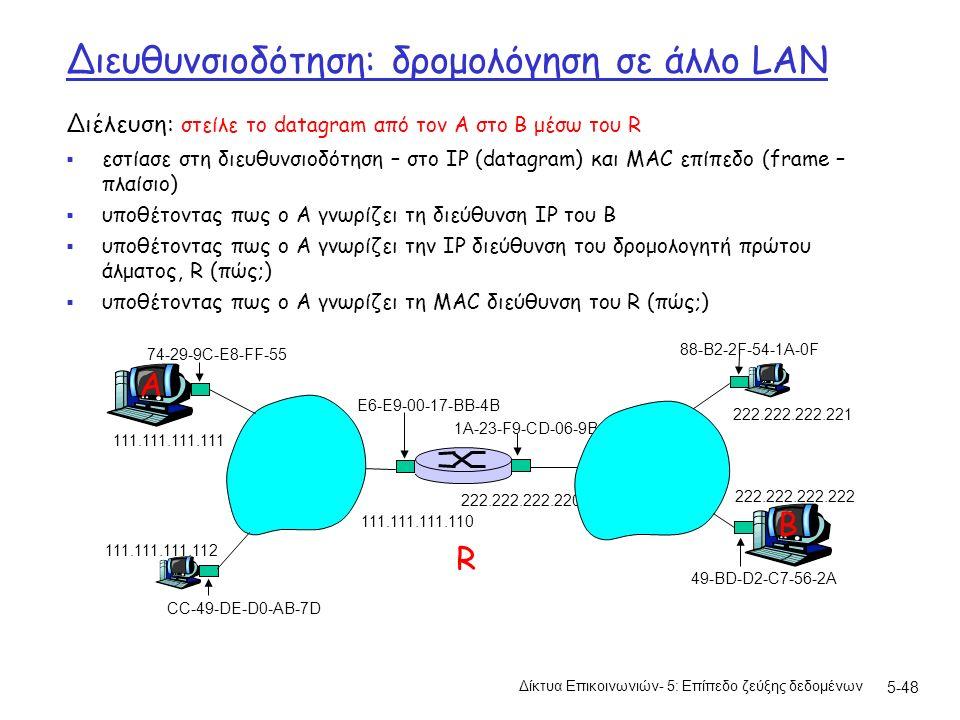 5-48 Διευθυνσιοδότηση: δρομολόγηση σε άλλο LAN R 1A-23-F9-CD-06-9B 222.222.222.220 111.111.111.110 E6-E9-00-17-BB-4B CC-49-DE-D0-AB-7D 111.111.111.112 111.111.111.111 A 74-29-9C-E8-FF-55 222.222.222.221 88-B2-2F-54-1A-0F B 222.222.222.222 49-BD-D2-C7-56-2A Διέλευση: στείλε το datagram από τον A στο B μέσω του R  εστίασε στη διευθυνσιοδότηση – στο IP (datagram) και MAC επίπεδο (frame – πλαίσιο)  υποθέτοντας πως ο A γνωρίζει τη διεύθυνση IP του Β  υποθέτοντας πως ο Α γνωρίζει την IP διεύθυνση του δρομολογητή πρώτου άλματος, R (πώς;)  υποθέτοντας πως ο Α γνωρίζει τη MAC διεύθυνση του R (πώς;) Δίκτυα Επικοινωνιών- 5: Επίπεδο ζεύξης δεδομένων