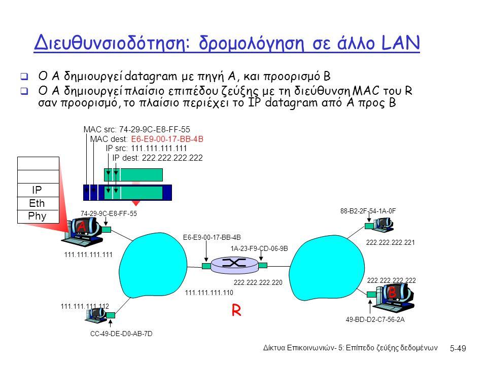 Διευθυνσιοδότηση: δρομολόγηση σε άλλο LAN Δίκτυα Επικοινωνιών- 5: Επίπεδο ζεύξης δεδομένων 5-49  O A δημιουργεί datagram με πηγή A, και προορισμό B  Ο A δημιουργεί πλαίσιο επιπέδου ζεύξης με τη διεύθυνση MAC του R σαν προορισμό, το πλαίσιο περιέχει το IP datagram από A προς B R 1A-23-F9-CD-06-9B 222.222.222.220 111.111.111.110 E6-E9-00-17-BB-4B CC-49-DE-D0-AB-7D 111.111.111.112 111.111.111.111 A 74-29-9C-E8-FF-55 222.222.222.221 88-B2-2F-54-1A-0F B 222.222.222.222 49-BD-D2-C7-56-2A IP Eth Phy IP src: 111.111.111.111 IP dest: 222.222.222.222 MAC src: 74-29-9C-E8-FF-55 MAC dest: E6-E9-00-17-BB-4B