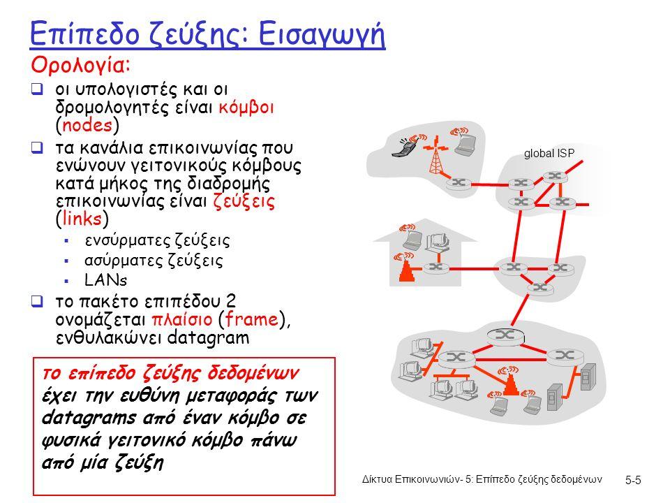5-16 Παράδειγμα CRC θέλουμε: D.2 r XOR R = nG ισοδύναμα: D.