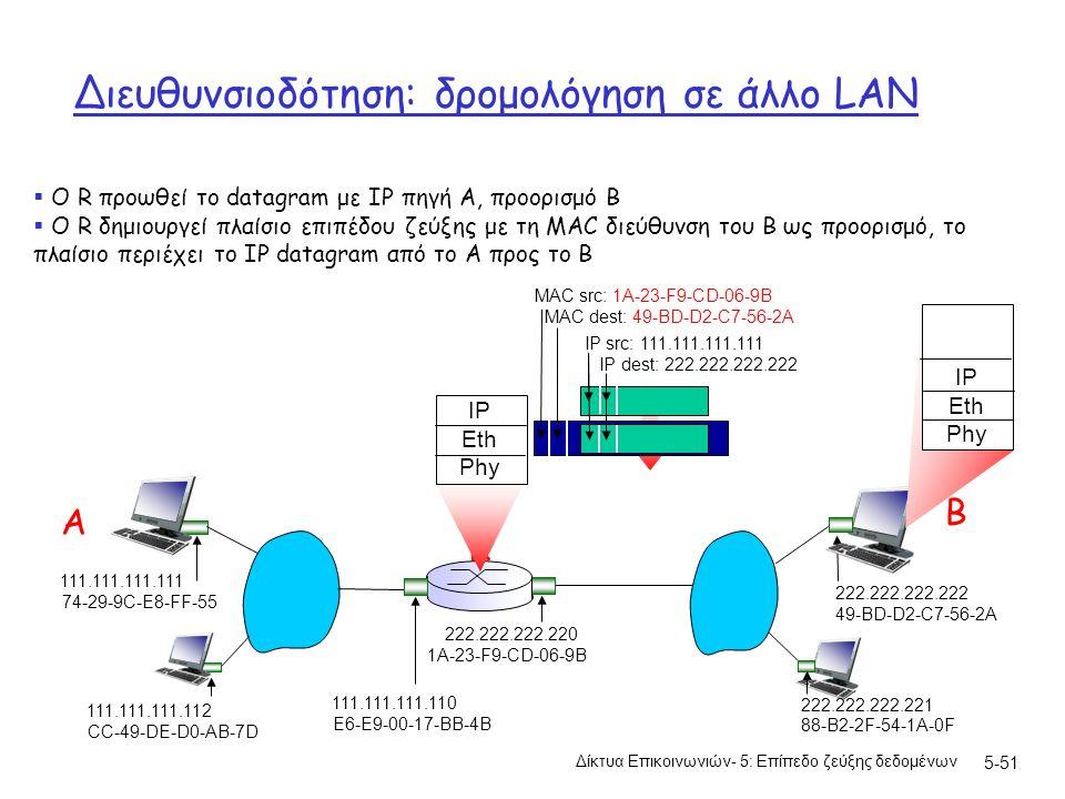 Διευθυνσιοδότηση: δρομολόγηση σε άλλο LAN Δίκτυα Επικοινωνιών- 5: Επίπεδο ζεύξης δεδομένων 5-51  Ο R προωθεί το datagram με IP πηγή Α, προορισμό Β  Ο R δημιουργεί πλαίσιο επιπέδου ζεύξης με τη MAC διεύθυνση του Β ως προορισμό, το πλαίσιο περιέχει το IP datagram από το Α προς το Β R 1A-23-F9-CD-06-9B 222.222.222.220 111.111.111.110 E6-E9-00-17-BB-4B CC-49-DE-D0-AB-7D 111.111.111.112 111.111.111.111 74-29-9C-E8-FF-55 A 222.222.222.222 49-BD-D2-C7-56-2A 222.222.222.221 88-B2-2F-54-1A-0F B IP src: 111.111.111.111 IP dest: 222.222.222.222 MAC src: 1A-23-F9-CD-06-9B MAC dest: 49-BD-D2-C7-56-2A IP Eth Phy IP Eth Phy