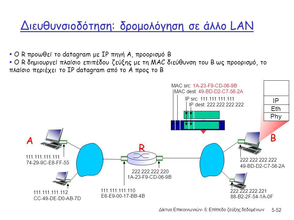 Διευθυνσιοδότηση: δρομολόγηση σε άλλο LAN Δίκτυα Επικοινωνιών- 5: Επίπεδο ζεύξης δεδομένων 5-52  Ο R προωθεί το datagram με IP πηγή Α, προορισμό Β  Ο R δημιουργεί πλαίσιο επιπέδου ζεύξης με τη MAC διεύθυνση του Β ως προορισμό, το πλαίσιο περιέχει το IP datagram από το Α προς το Β R 1A-23-F9-CD-06-9B 222.222.222.220 111.111.111.110 E6-E9-00-17-BB-4B CC-49-DE-D0-AB-7D 111.111.111.112 111.111.111.111 74-29-9C-E8-FF-55 A 222.222.222.222 49-BD-D2-C7-56-2A 222.222.222.221 88-B2-2F-54-1A-0F B IP src: 111.111.111.111 IP dest: 222.222.222.222 MAC src: 1A-23-F9-CD-06-9B MAC dest: 49-BD-D2-C7-56-2A IP Eth Phy