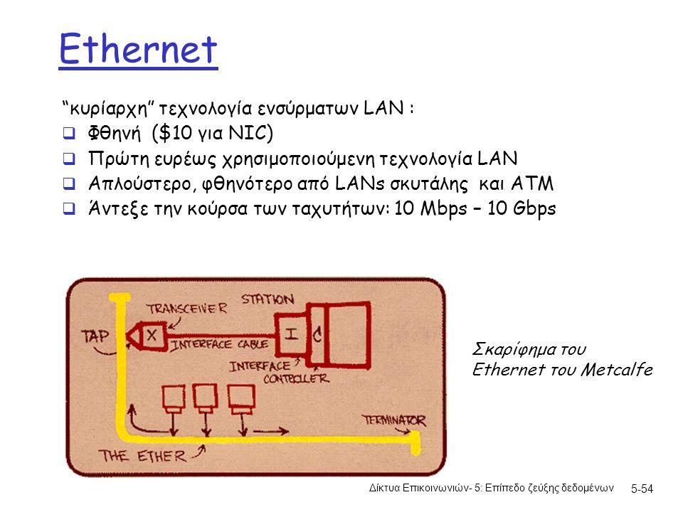 5-54 Ethernet κυρίαρχη τεχνολογία ενσύρματων LAN :  Φθηνή ($10 για NIC)  Πρώτη ευρέως χρησιμοποιούμενη τεχνολογία LAN  Απλούστερο, φθηνότερο από LANs σκυτάλης και ATM  Άντεξε την κούρσα των ταχυτήτων: 10 Mbps – 10 Gbps Σκαρίφημα του Ethernet του Metcalfe Δίκτυα Επικοινωνιών- 5: Επίπεδο ζεύξης δεδομένων