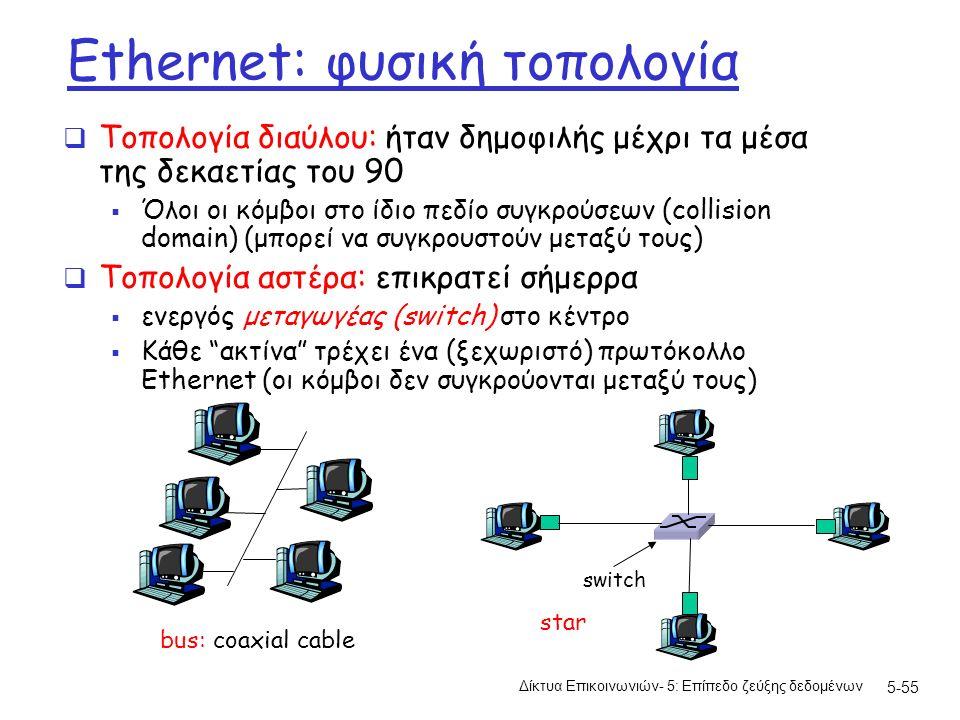 5-55 Ethernet: φυσική τοπολογία  Τοπολογία διαύλου: ήταν δημοφιλής μέχρι τα μέσα της δεκαετίας του 90  Όλοι οι κόμβοι στο ίδιο πεδίο συγκρούσεων (collision domain) (μπορεί να συγκρουστούν μεταξύ τους)  Τοπολογία αστέρα: επικρατεί σήμερρα  ενεργός μεταγωγέας (switch) στο κέντρο  Κάθε ακτίνα τρέχει ένα (ξεχωριστό) πρωτόκολλο Ethernet (οι κόμβοι δεν συγκρούονται μεταξύ τους) switch bus: coaxial cable star Δίκτυα Επικοινωνιών- 5: Επίπεδο ζεύξης δεδομένων
