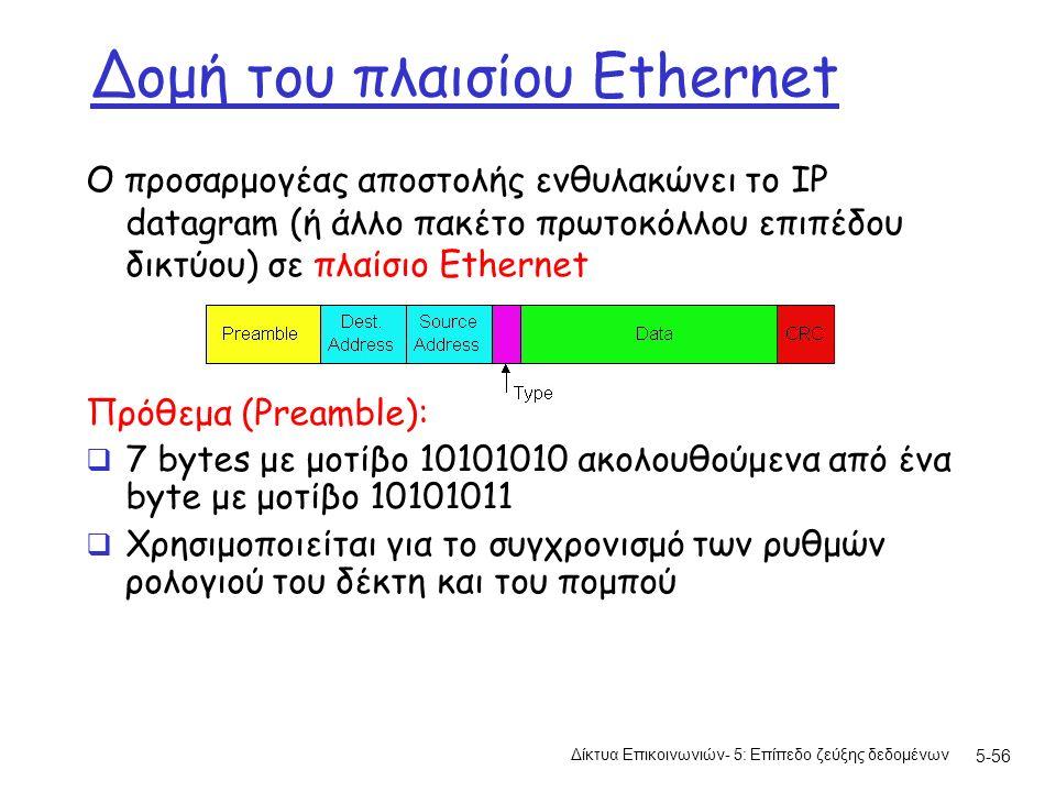5-56 Δομή του πλαισίου Ethernet Ο προσαρμογέας αποστολής ενθυλακώνει το IP datagram (ή άλλο πακέτο πρωτοκόλλου επιπέδου δικτύου) σε πλαίσιο Ethernet Πρόθεμα (Preamble):  7 bytes με μοτίβο 10101010 ακολουθούμενα από ένα byte με μοτίβο 10101011  Χρησιμοποιείται για το συγχρονισμό των ρυθμών ρολογιού του δέκτη και του πομπού Δίκτυα Επικοινωνιών- 5: Επίπεδο ζεύξης δεδομένων