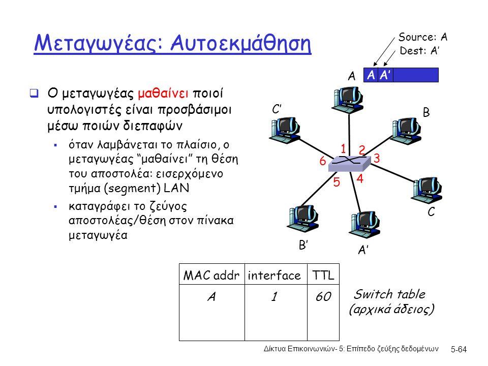 5-64 Μεταγωγέας: Αυτοεκμάθηση  Ο μεταγωγέας μαθαίνει ποιοί υπολογιστές είναι προσβάσιμοι μέσω ποιών διεπαφών  όταν λαμβάνεται το πλαίσιο, ο μεταγωγέας μαθαίνει τη θέση του αποστολέα: εισερχόμενο τμήμα (segment) LAN  καταγράφει το ζεύγος αποστολέας/θέση στον πίνακα μεταγωγέα A A' B B' C C' 1 2 3 4 5 6 A A' Source: A Dest: A' MAC addr interface TTL Switch table (αρχικά άδειος) A 1 60 Δίκτυα Επικοινωνιών- 5: Επίπεδο ζεύξης δεδομένων