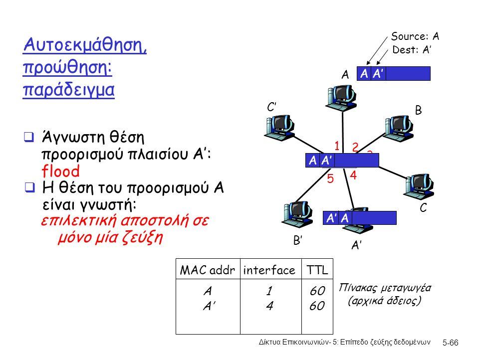 5-66 Αυτοεκμάθηση, προώθηση: παράδειγμα A A' B B' C C' 1 2 3 4 5 6 A A' Source: A Dest: A' MAC addr interface TTL Πίνακας μεταγωγέα (αρχικά άδειος) A 1 60 A A'  Άγνωστη θέση προορισμού πλαισίου Α': flood A' A  Η θέση του προορισμού Α είναι γνωστή: A' 4 60 επιλεκτική αποστολή σε μόνο μία ζεύξη Δίκτυα Επικοινωνιών- 5: Επίπεδο ζεύξης δεδομένων