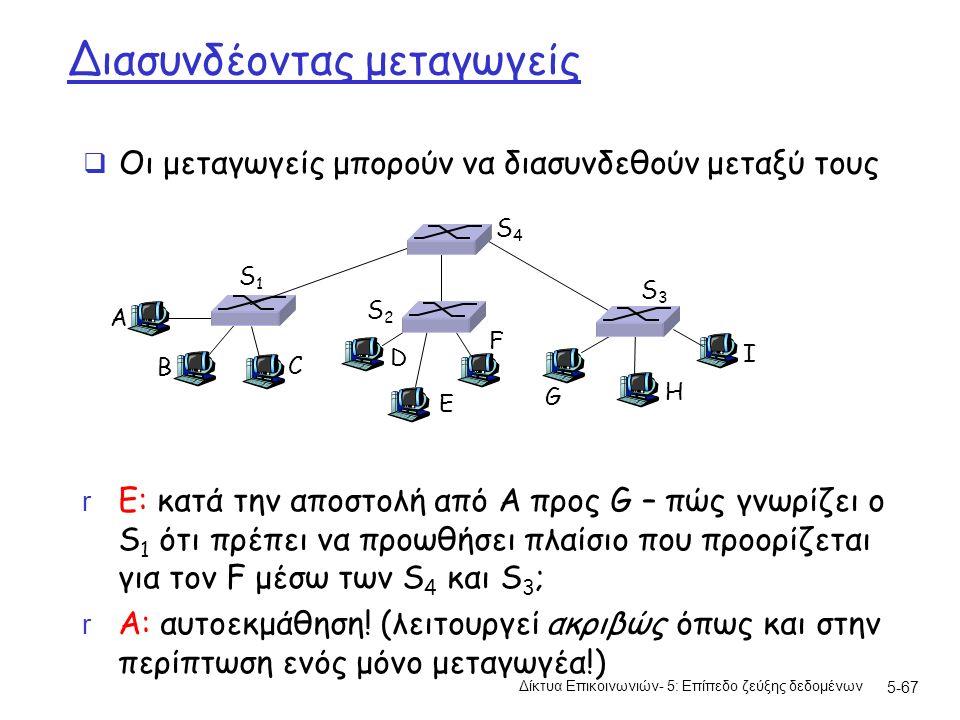 5-67 Διασυνδέοντας μεταγωγείς  Οι μεταγωγείς μπορούν να διασυνδεθούν μεταξύ τους A B r Ε: κατά την αποστολή από A προς G – πώς γνωρίζει ο S 1 ότι πρέπει να προωθήσει πλαίσιο που προορίζεται για τον F μέσω των S 4 και S 3 ; r A: αυτοεκμάθηση.