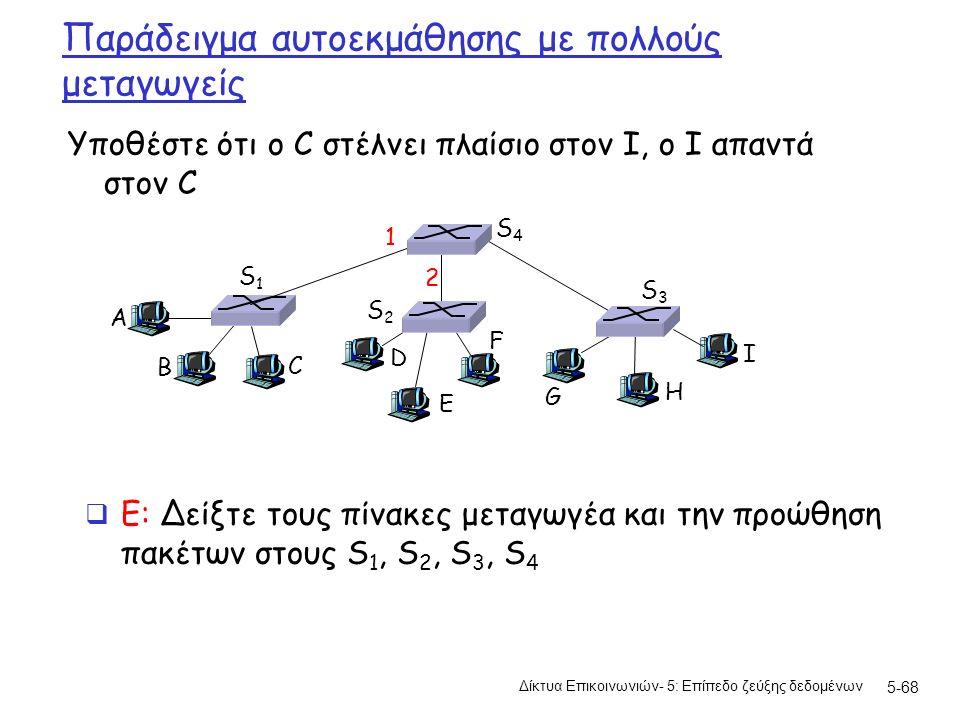5-68 Παράδειγμα αυτοεκμάθησης με πολλούς μεταγωγείς Υποθέστε ότι ο C στέλνει πλαίσιο στον I, ο I απαντά στον C  Ε: Δείξτε τους πίνακες μεταγωγέα και την προώθηση πακέτων στους S 1, S 2, S 3, S 4 A B S1S1 C D E F S2S2 S4S4 S3S3 H I G 1 2 Δίκτυα Επικοινωνιών- 5: Επίπεδο ζεύξης δεδομένων