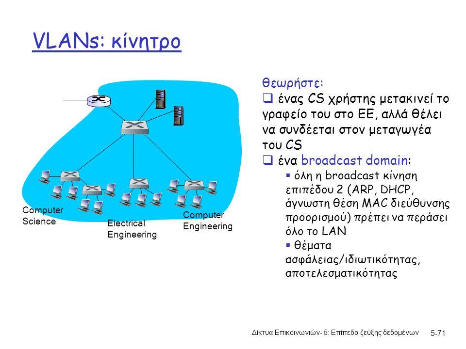VLANs: κίνητρο Δίκτυα Επικοινωνιών- 5: Επίπεδο ζεύξης δεδομένων 5-71 Computer Science Electrical Engineering Computer Engineering θεωρήστε:  ένας CS χρήστης μετακινεί το γραφείο του στο ΕΕ, αλλά θέλει να συνδέεται στον μεταγωγέα του CS  ένα broadcast domain:  όλη η broadcast κίνηση επιπέδου 2 (ARP, DHCP, άγνωστη θέση MAC διεύθυνσης προορισμού) πρέπει να περάσει όλο το LAN  θέματα ασφάλειας/ιδιωτικότητας, αποτελεσματικότητας