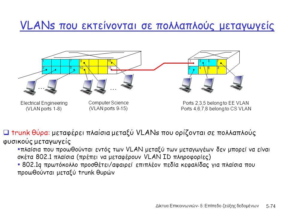 VLANs που εκτείνονται σε πολλαπλούς μεταγωγείς Δίκτυα Επικοινωνιών- 5: Επίπεδο ζεύξης δεδομένων 5-74 1 8 9 10 2 7 … Electrical Engineering (VLAN ports 1-8) Computer Science (VLAN ports 9-15) 15 … 2 7 3 Ports 2,3,5 belong to EE VLAN Ports 4,6,7,8 belong to CS VLAN 5 46 8 16 1  trunk θύρα: μεταφέρει πλαίσια μεταξύ VLANs που ορίζονται σε πολλαπλούς φυσικούς μεταγωγείς  πλαίσια που προωθούνται εντός των VLAN μεταξύ των μεταγωγέων δεν μπορεί να είναι σκέτα 802.1 πλαίσια (πρέπει να μεταφέρουν VLAN ID πληροφορίες)  802.1q πρωτόκολλο προσθέτει/αφαιρεί επιπλέον πεδία κεφαλίδας για πλαίσια που προωθούνται μεταξύ trunk θυρών