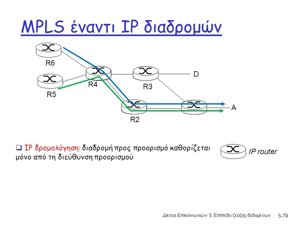 MPLS έναντι IP διαδρομών Δίκτυα Επικοινωνιών- 5: Επίπεδο ζεύξης δεδομένων 5-79 R2 D R3 R5 A R6 R4  IP δρομολόγηση: διαδρομή προς προορισμό καθορίζεται μόνο από τη διεύθυνση προορισμού IP router