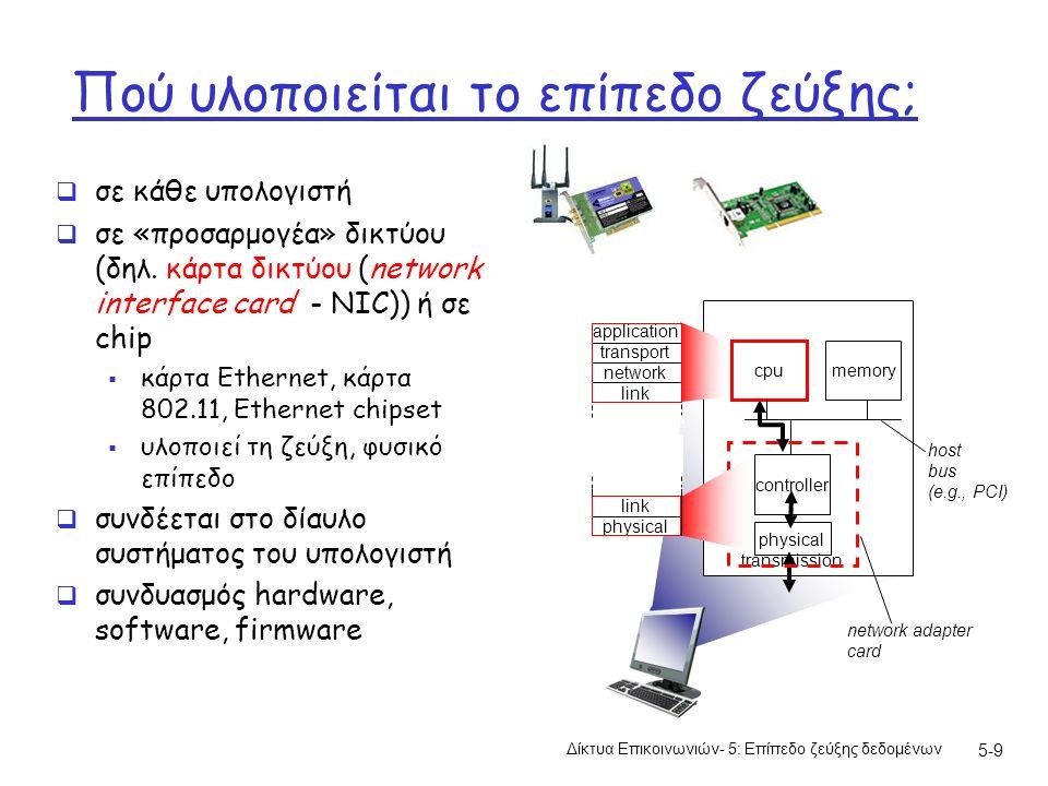 Δίκτυο καλωδιακής πρόσβασης Δίκτυα Επικοινωνιών- 5: Επίπεδο ζεύξης δεδομένων 5-40 MAP frame for Interval [t1, t2] Residences with cable modems Downstream channel i Upstream channel j t1t1 t2t2 Assigned minislots containing cable modem upstream data frames Minislots containing minislots request frames cable headend CMTS DOCSIS: data over cable service interface spec  FDM σε ανερχόμενης, κατερχόμενης ζεύξης κανάλια συχνότητας  TDM ανερχόμενης ζεύξης: κάποιες θυρίδες ανατίθενται, για κάποιες υπάρχει ανταγωνισμός  MAP πλαίσιο κατερχόμενης ζεύξης: αναθέτει θυρίδες ανερχόμενης ζεύξης  αίτηση για ανερχόμενες θυρίδες (και δεδομένα) μεταδίδεται με τυχαία πρόσβαση (δυαδική οπισθοχώρηση) σε επιλεγμένες θυρίδες
