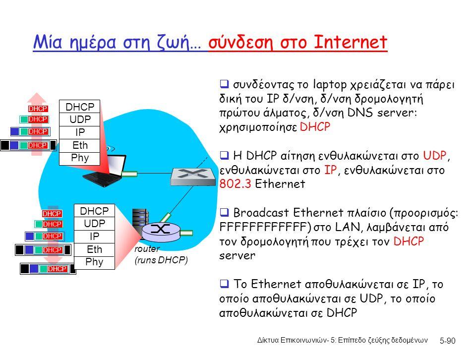 Μία ημέρα στη ζωή… σύνδεση στο Internet Δίκτυα Επικοινωνιών- 5: Επίπεδο ζεύξης δεδομένων 5-90  συνδέοντας το laptop χρειάζεται να πάρει δική του IP δ/νση, δ/νση δρομολογητή πρώτου άλματος, δ/νση DNS server: χρησιμοποίησε DHCP  Η DHCP αίτηση ενθυλακώνεται στο UDP, ενθυλακώνεται στο IP, ενθυλακώνεται στο 802.3 Ethernet  Broadcast Ethernet πλαίσιο (προορισμός: FFFFFFFFFFFF) στο LAN, λαμβάνεται από τον δρομολογητή που τρέχει τον DHCP server  Το Ethernet απoθυλακώνεται σε IP, το οποίο απoθυλακώνεται σε UDP, το οποίο απoθυλακώνεται σε DHCP router (runs DHCP) DHCP UDP IP Eth Phy DHCP UDP IP Eth Phy DHCP
